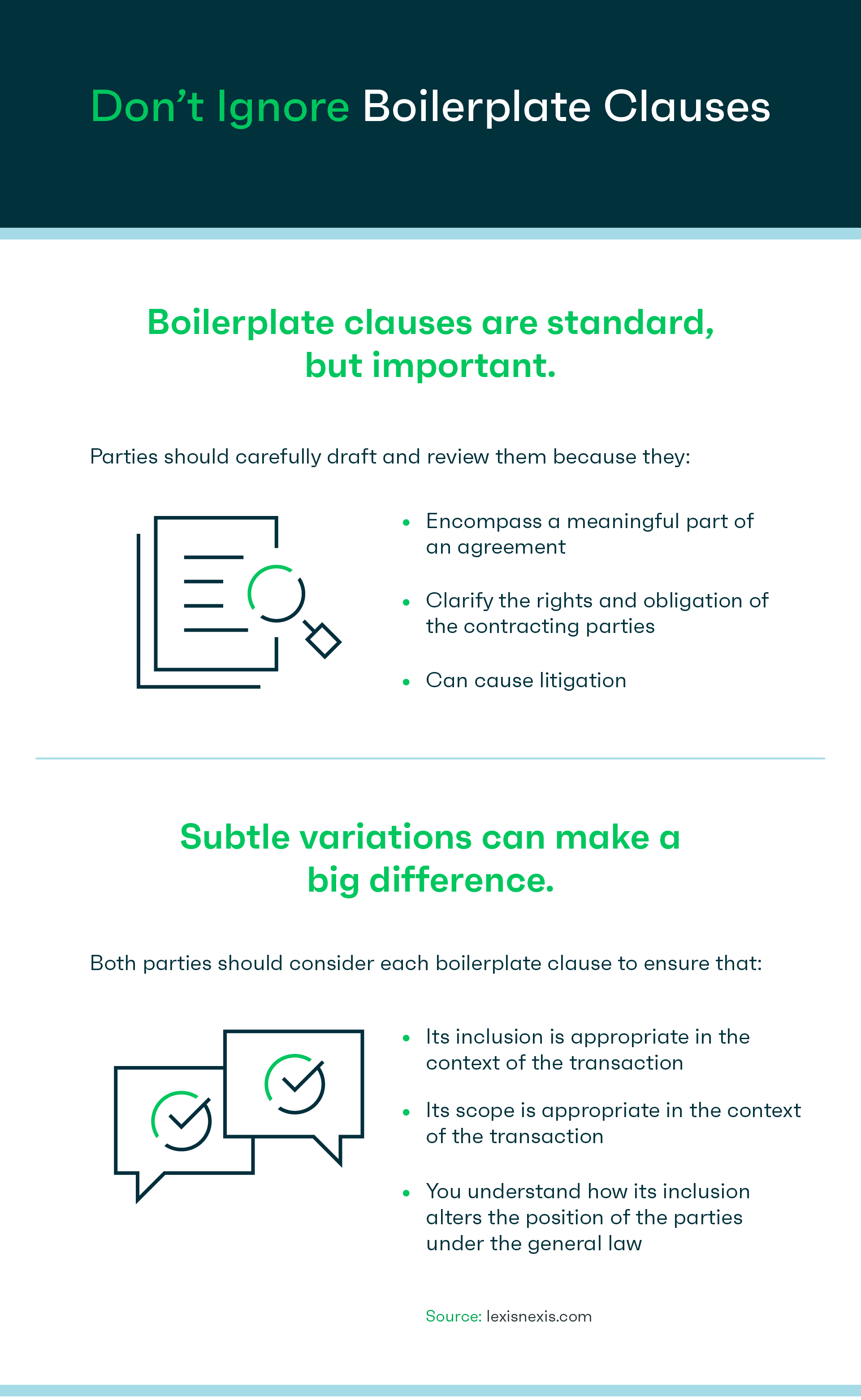 Don't ignore boilerplate clauses - infographic